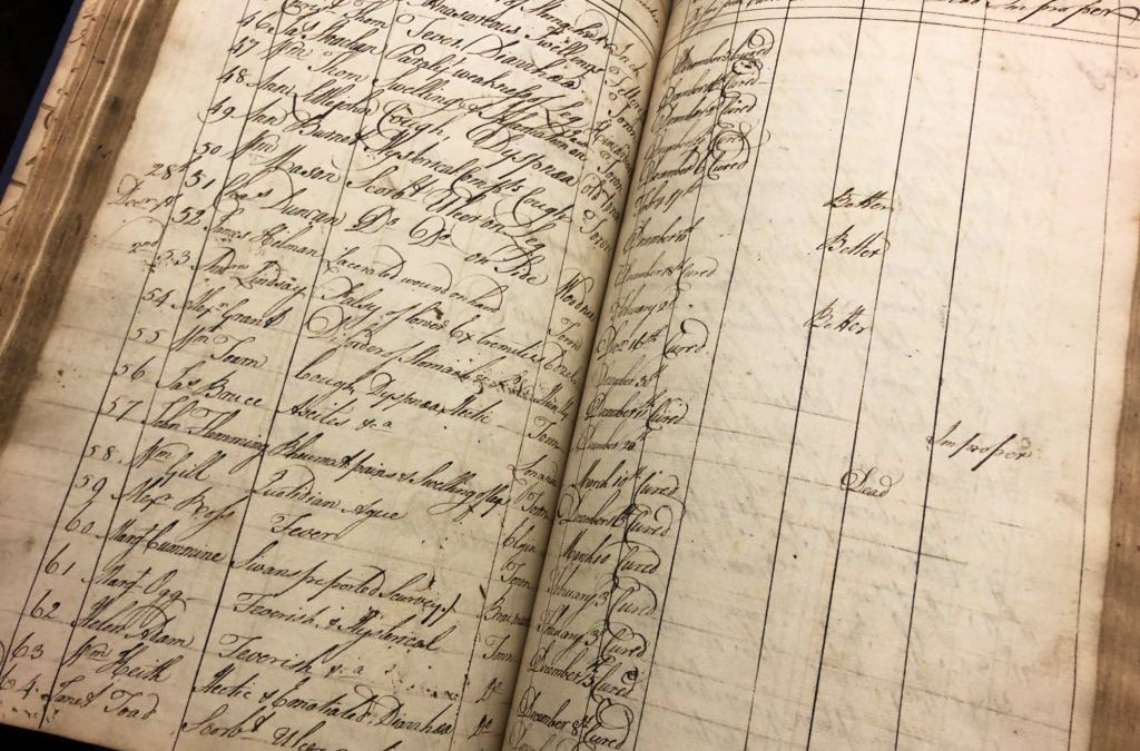 A visit to NHS Grampian Archives